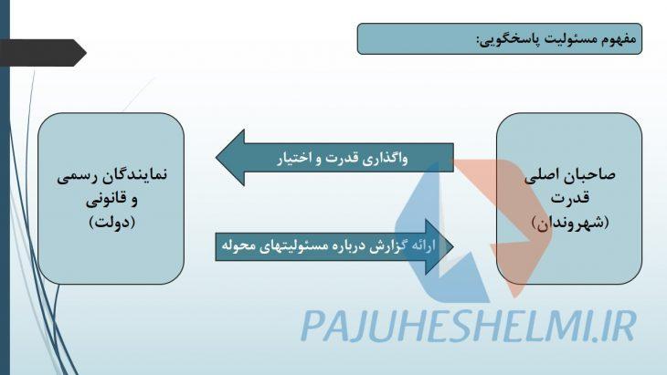 پاورپوینت نقش مسئولیت پاسخگویی در حسابداری دولتی