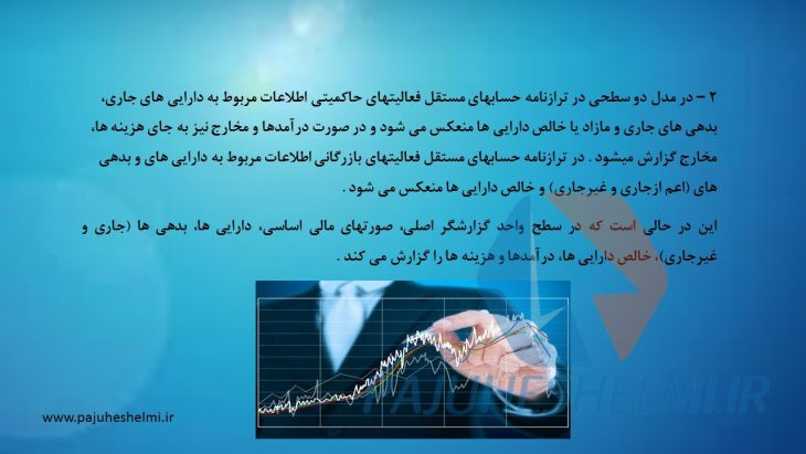پاورپوینت چارچوب نظری حسابداری دولتی آمریکا GASB، بین الملل IFAC و ایران