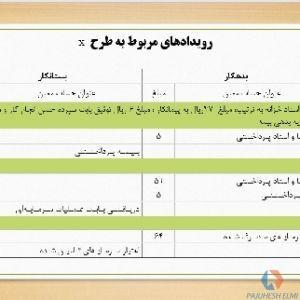 پاورپوینت حسابداری اسناد خزانه اسلامی