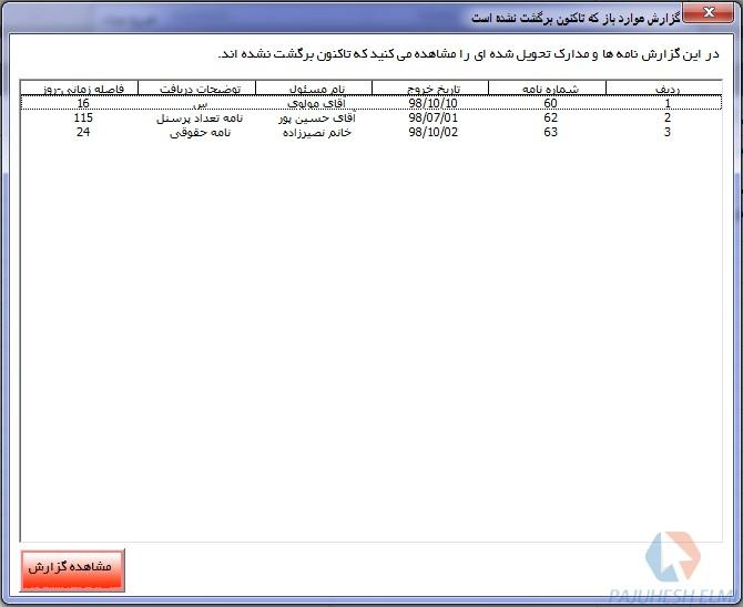 برنامه اندیکاتور پیشرفته نامه و مدارک در اکسل