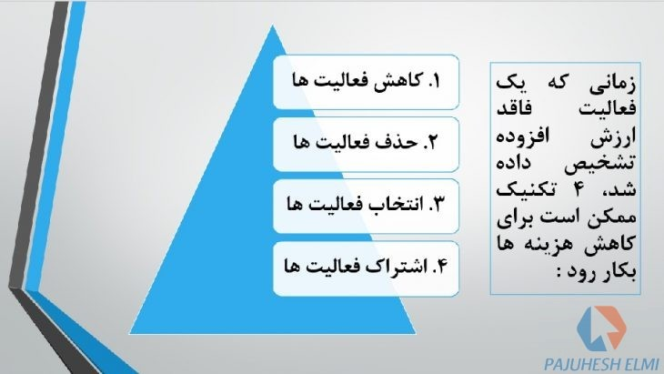 پاورپوینت مدیریت بر مبنای فعالیت (ABM) دکتر نمازی
