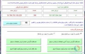 برنامه اکسل بورس تهران